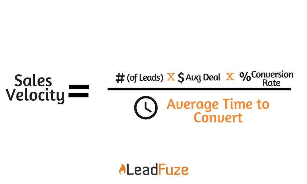 Sales Velocity A Process For Accelerating Your Pipeline Leadfuze