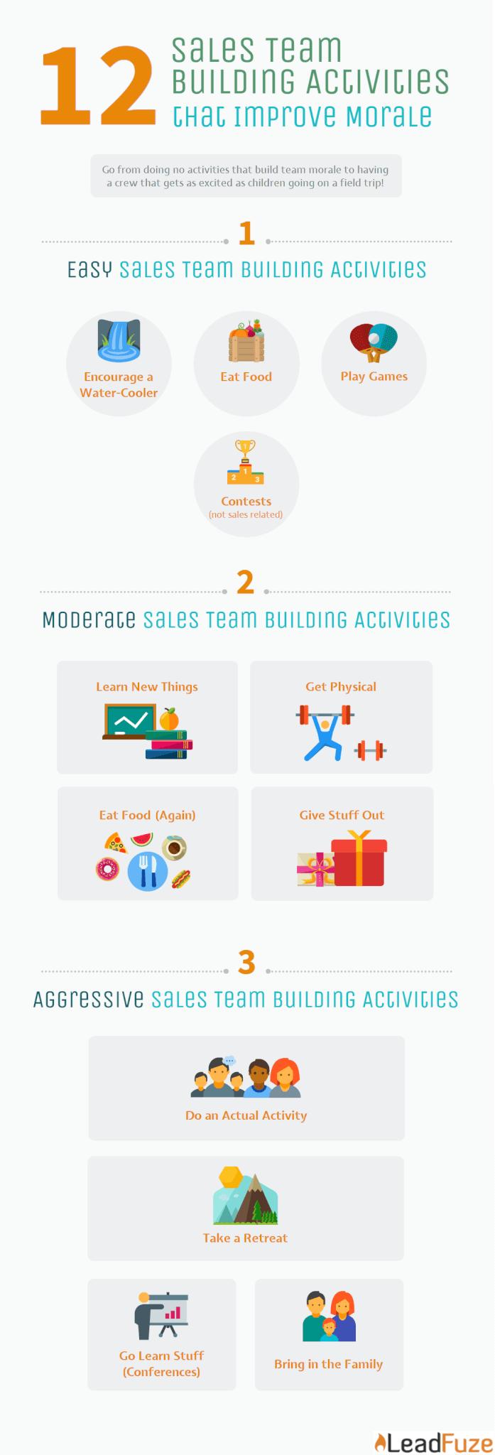 sales team building activities
