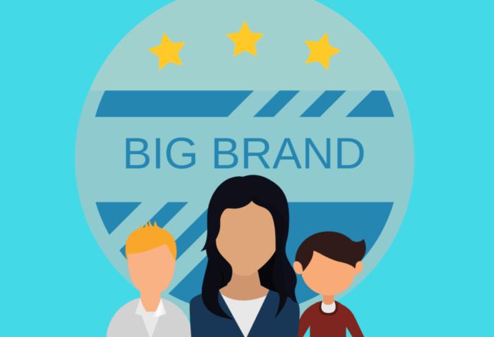 account-based marketing ABM