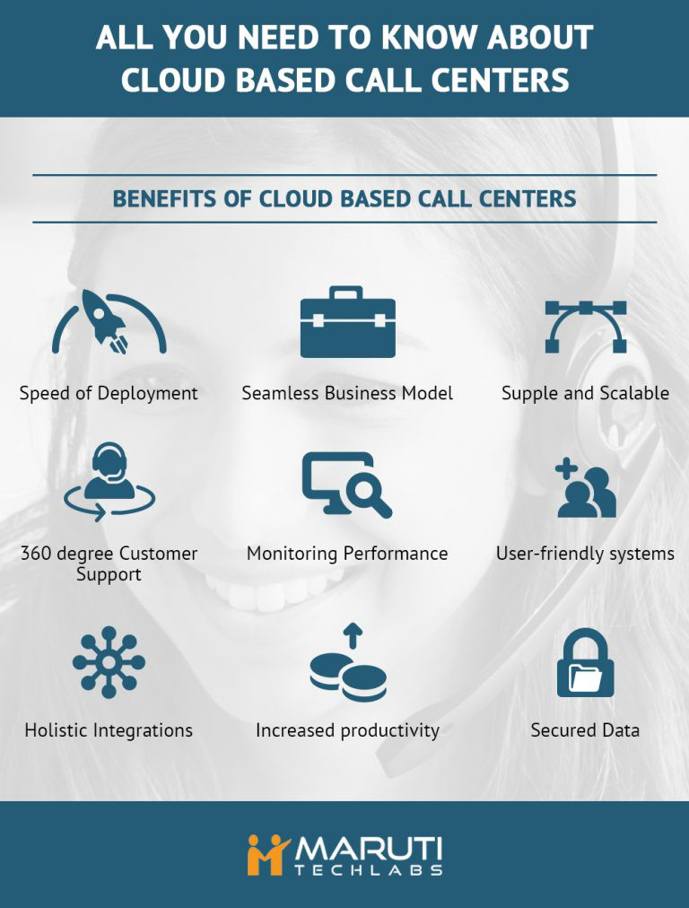 Cloud based call centers