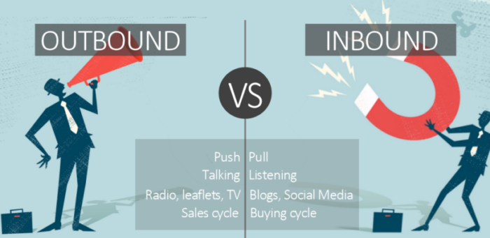 Inbound vs outbound lead generation