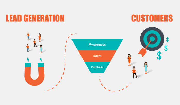 lead generation for small businesses