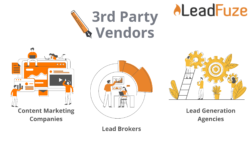 types of lead generation leadfuze