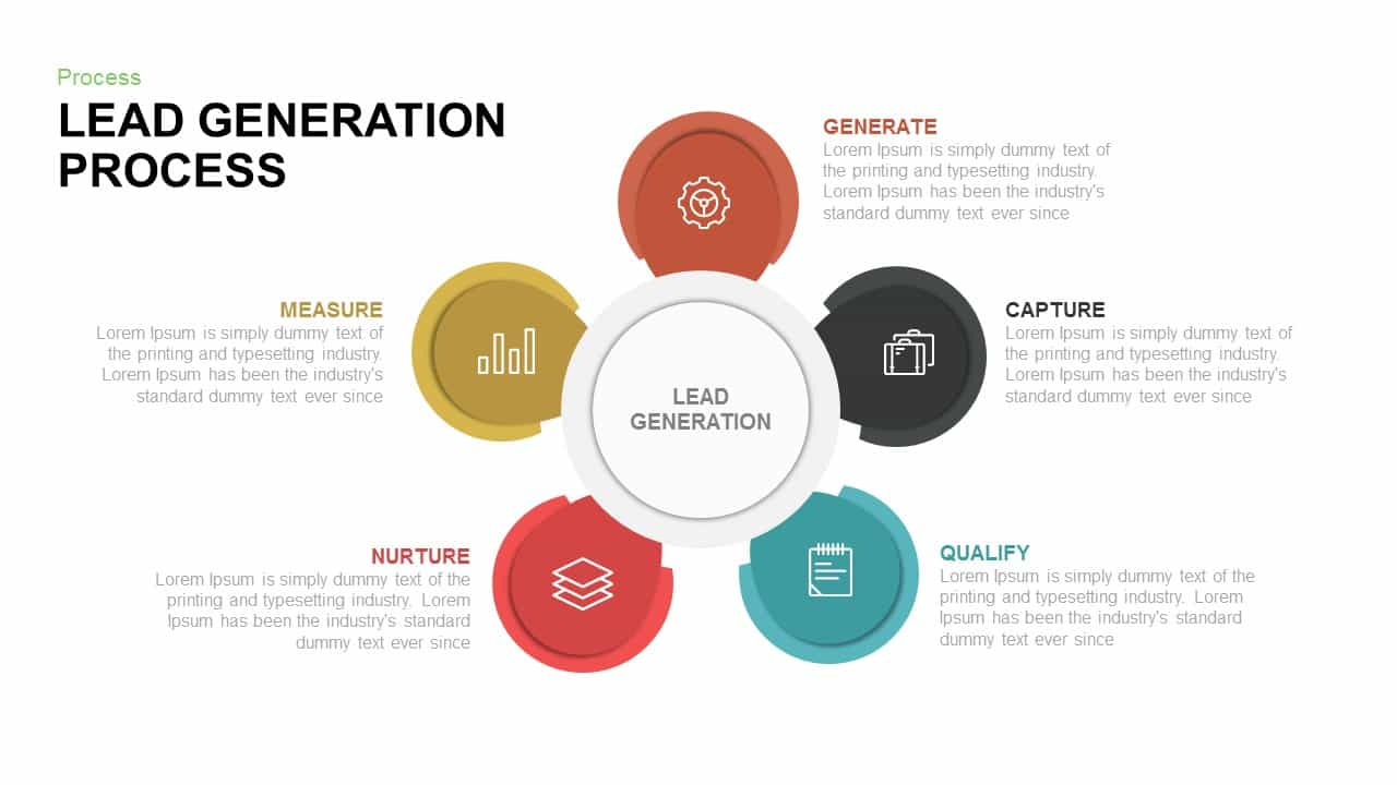 lead generation australia